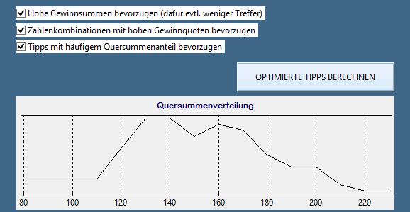 Screenshot des Lottozahlen-Analyse Programms Lottozahlen-Rechner
