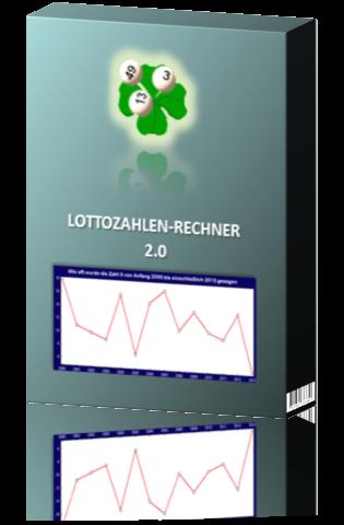 Lottozahlen-Rechner Software