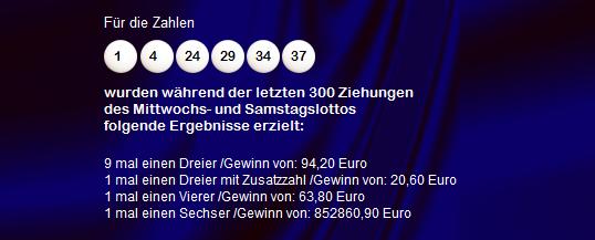 Lottozahlen Voraussagen